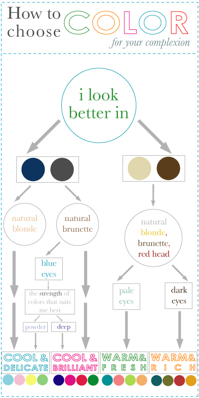 e5c9c44e1ee2 How to Pick your Best   Worst Colors