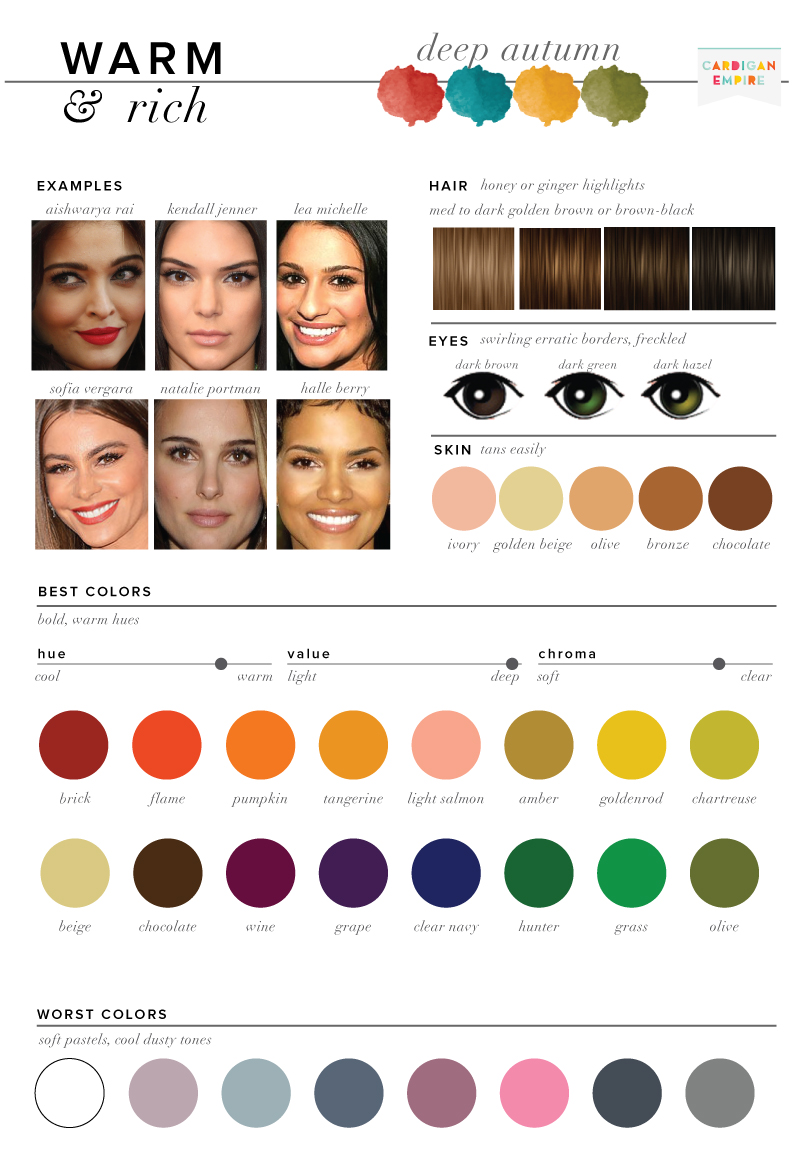 Best & Worst Colors for Autumn, Seasonal Color Analysis