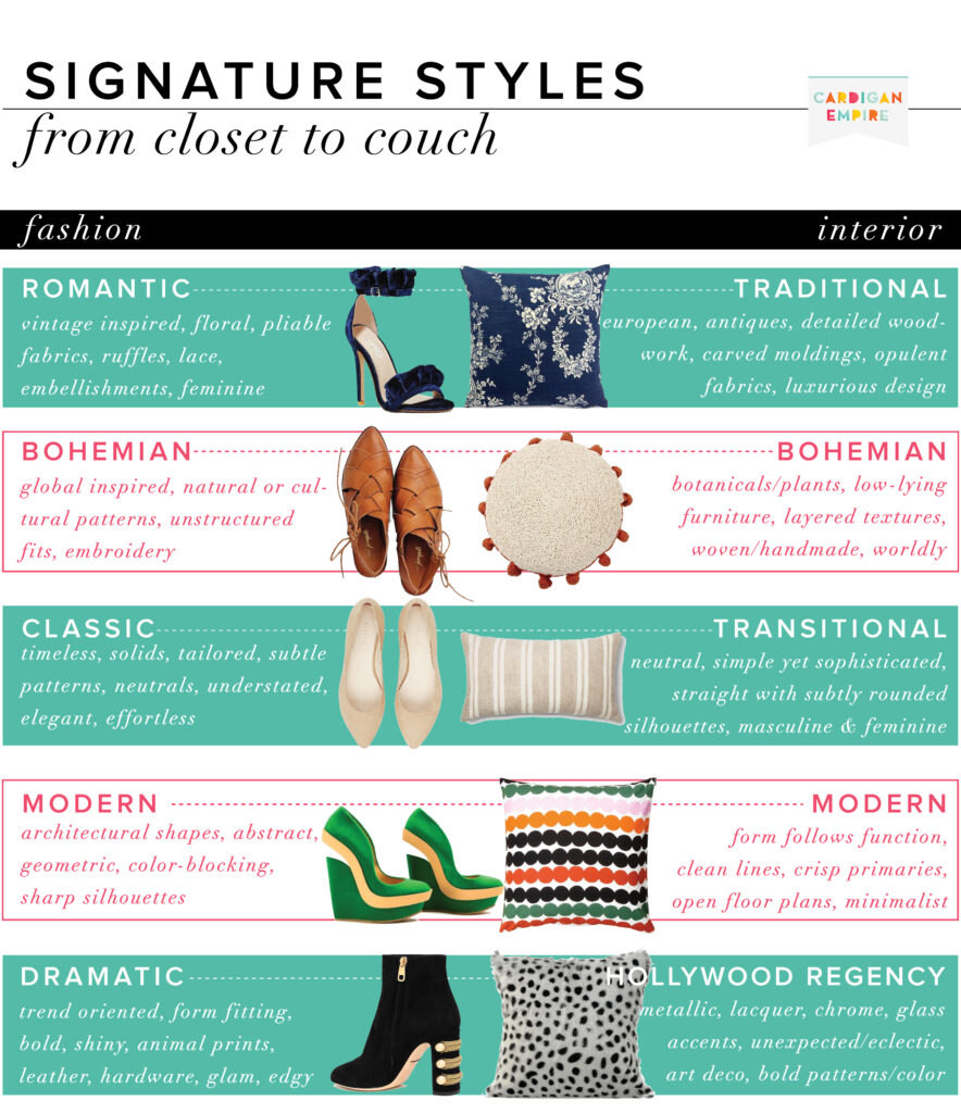 Signature Styles for Fashion & Interior Design